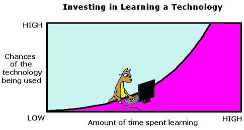 Investing in your own learning.